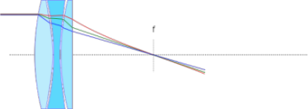 599px-Apochromat