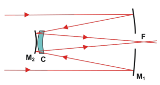 765px-Diagram_sub_aperture_maksutov_cassegrain