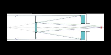 800px-Schmidt-Cassegrain-Telescope