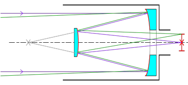 Cassegrain_Telescope