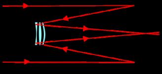 Diagram_Reflector_ArgunovCassegrain
