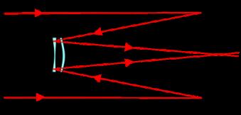 Diagram_Reflector_KlevtsovCassegrain