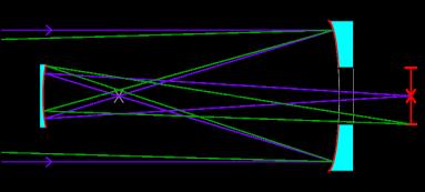 Gregorian_telescope