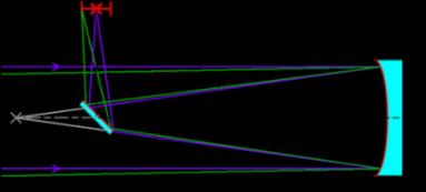 Newtonian_telescope2